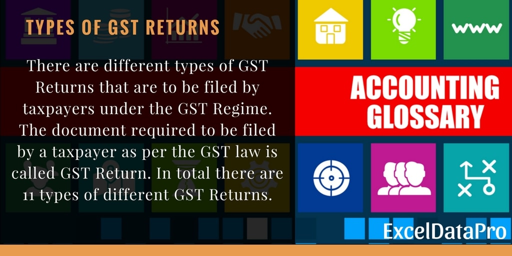 Types of GST Returns And Their Due Dates