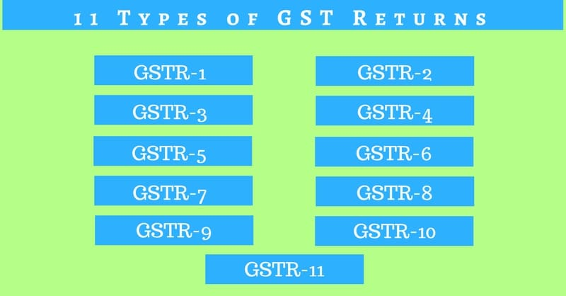 how to print gst return