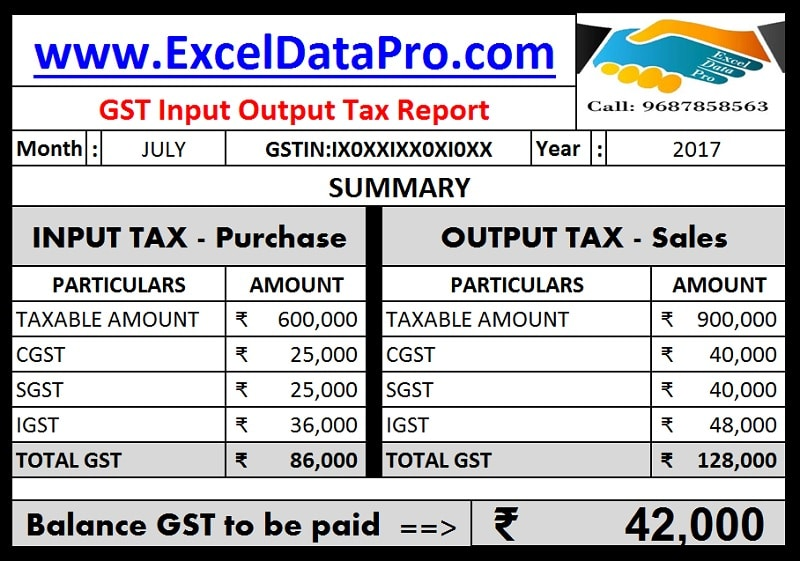 GST Input Output Tax Report