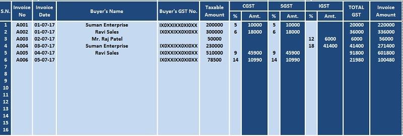 GST Sales Register