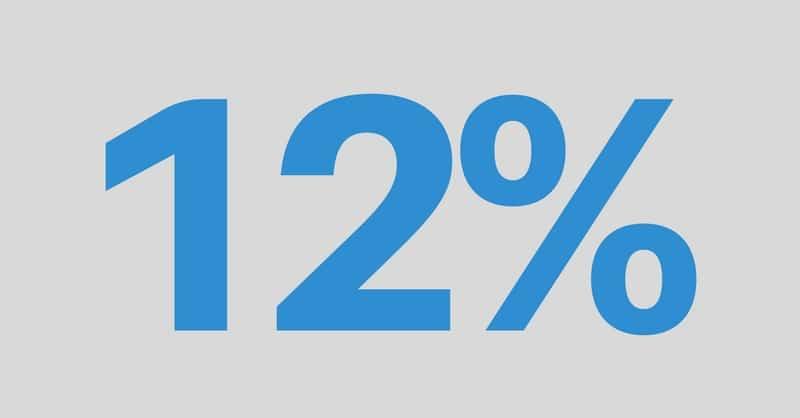 12 Percent GST Rate