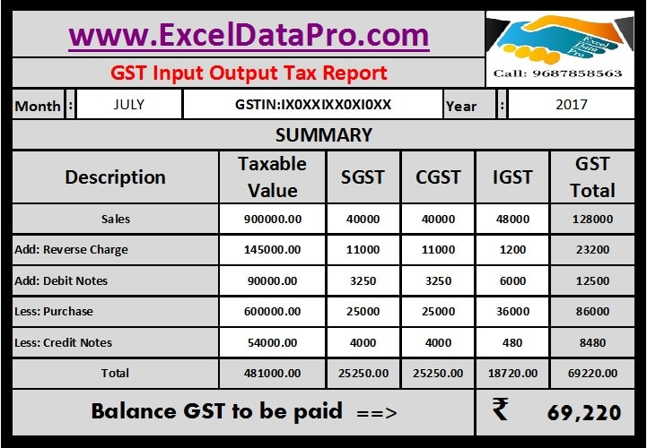 Revised GST Input Output Tax Report