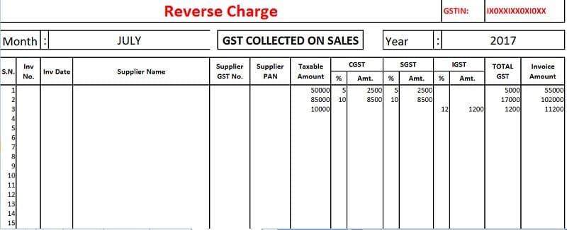 Revised GST Output-Input Tax Report