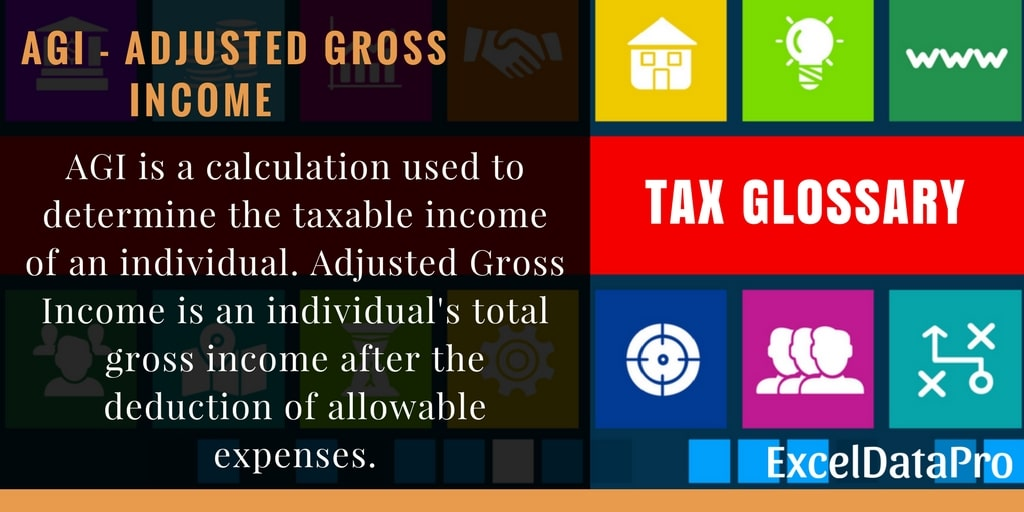 What is AGI – Adjusted Gross Income?