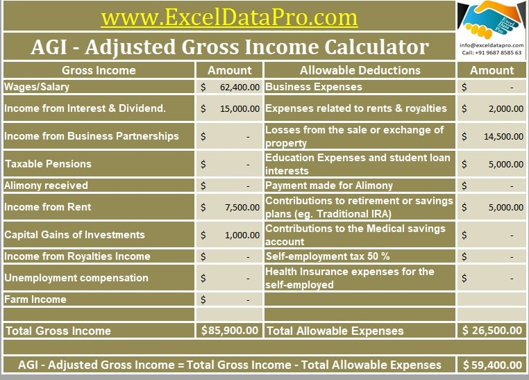 download modified adjusted gross income calculator excel