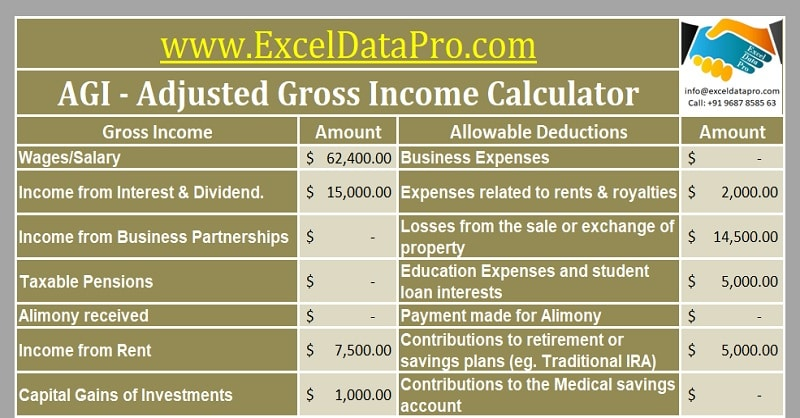 Adjusted Gross Income Calculator
