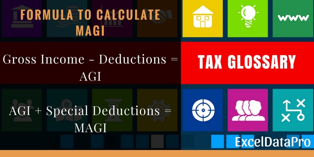 MAGI - Modified Adjusted Gross Income