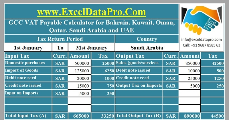 Download GCC VAT Payable Calculator For All 6 GCC Countries