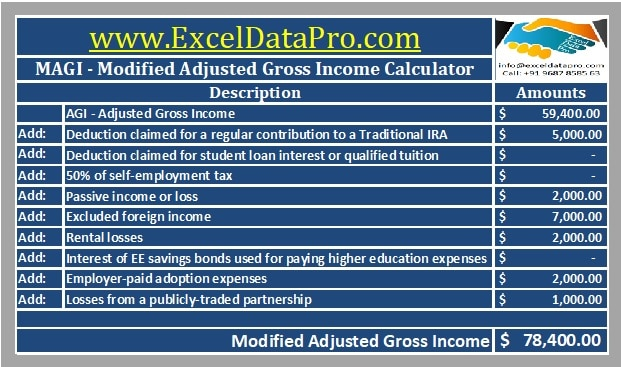 Modified Adjusted Gross Income Calculator