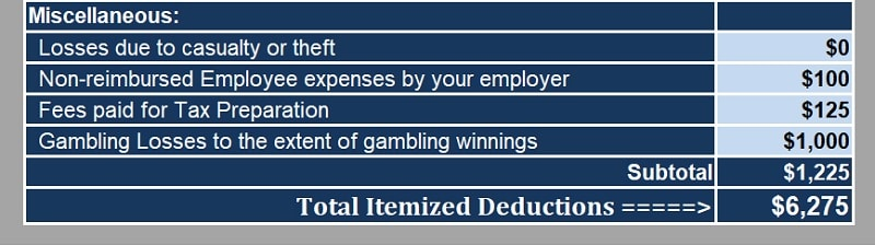 Itemized Deductions Calculator
