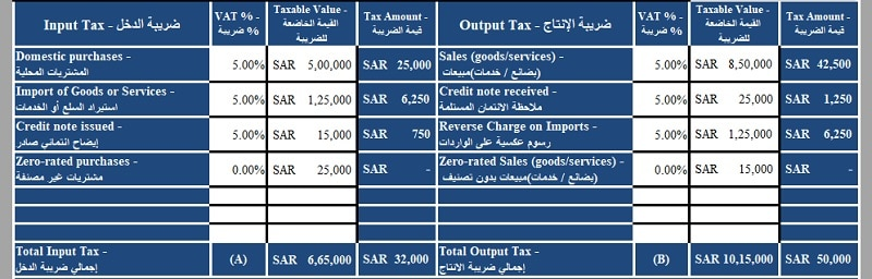 Saudi VAT Payable Calculator