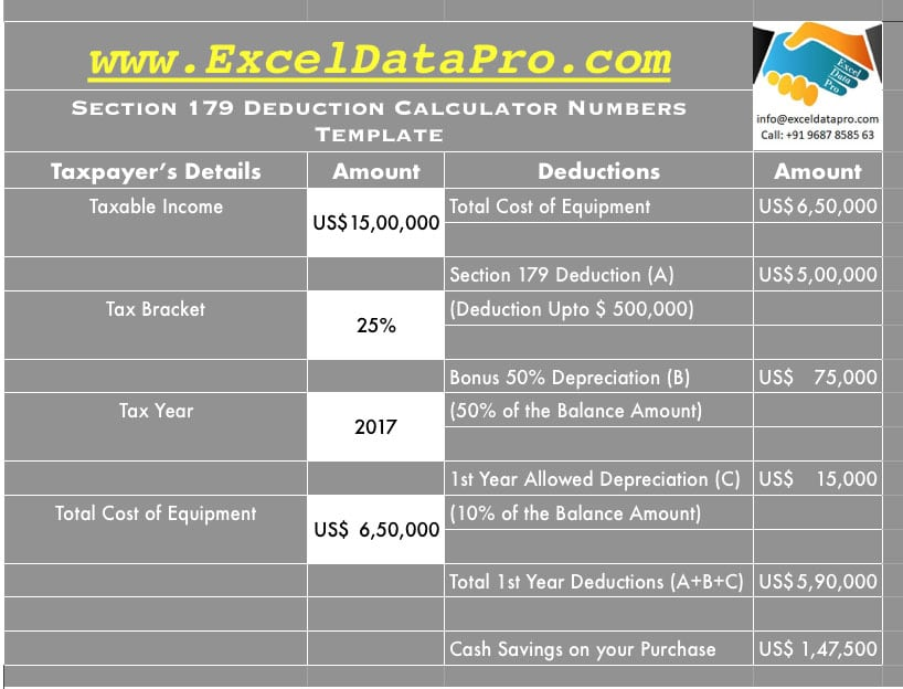 Section 179 Deduction Calculator in Numbers