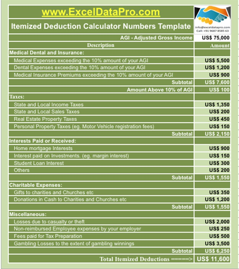 Itemized Deduction Calculator Numbers Template