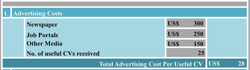 Cost Per Hire Calculator Apple Numbers Template