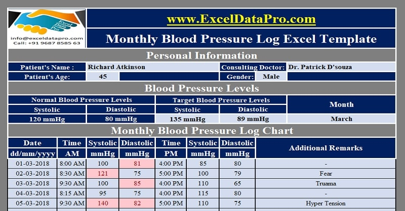 Download Monthly Blood Pressure Log Excel Template