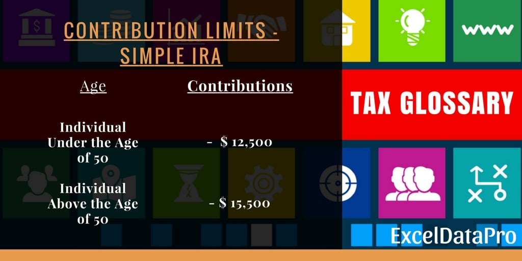 what is a simple ira account