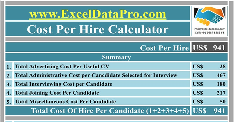 Download Cost Per Hire Calculator Apple Numbers Template