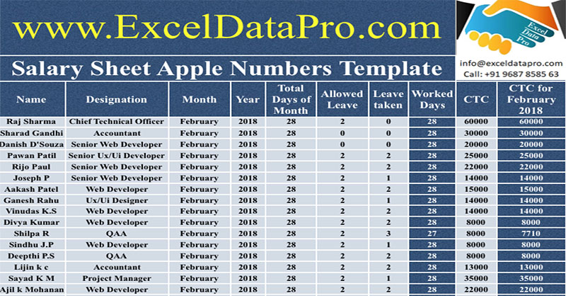 Salary Sheet Apple Numbers Template is an automated salary preparation kit made in Numbers. Using this Numbers template you can easily manage the data of your employees like leave, allowances, deductions and prepare Salary Slip every month within minutes. Salary Sheet Apple Numbers Template is for those who use Mac operating system. This template can be useful to HR assistants, HR executives, owners of small firms etc. Salary sheet is a Payroll or Human Resource document used to calculate salaries of employees working in a company. It is the need of every organization though it is big or small. Preparation of salary includes leaves calculation, allowances, deductions, advance amounts and much more. Usually, it is a tedious kind of job and takes hours to fetch data of every employee. Thus, to ease the tediousness of the work, we have created a simple and easy to use Salary Sheet Apple Numbers Template with predefined formulas. Click here to download the Salary Sheet Apple Numbers Template You can download the same in Excel from the link below: Salary Sheet Excel Template In addition to the above, you can also download other HR templates like Employee Attendance Sheet, Cost Per Hire Calculator, and Employee Overtime Calculator, Let us discuss the contents of the template in detail. Contents of Salary Sheet Apple Numbers Template This template consists of 3 sheets: Database Sheet Consolidation Sheet and Salary Slip 1. Database Sheet Database Sheet contains employee wise data for each employee. It consists of following columns for the data to be fed in the sheet: Name: Name of the employee Designation: Designation of the employee Month: Month for which the salary is prepared Year: Current year Total Days of the Month Allowed Leave Leave Taken Worked Days CTC: Total salary without deduction CTC for the Month Basic Salary DA: Dearness Allowance: HRA: House Rent Allowance Conveyance Conveyance Working: Actual Conveyance Medical Expenses Medical Working Special: Special Allowance Special Working: Actual Total Working Bonus TA: Travel Allowance Total: Gross Amount Contribution to PF: Contribution to Provident Fund or any other such deduction Professional Tax: If applicable TDS: Tax deduction at source if applicable Total: Total of Deductions Net Payable: Ner payable salary Gender Prefix Name of Authorised Signatory PF Applicable: If PF is applicable type yes or no. Medical Bills Submitted: Type yes or no. If no bills supplied then no medical reimbursement. Company Name 2. Consolidation Sheet Consolidation sheet is the replica of the database sheet to be printed for approval from the concerned authority. The user doesn't need to enter anything in this sheet. This sheet is auto-populated. 3. Salary Slip Salary slip is the final outcome of the data entered into the database sheet. This sheet is also auto-populated. The only thing you need to do is to select the name of the employee on the right side of the sheet. Using Vlookup the sheet will automatically fetch the respective amounts from the database sheet. Note: If there are any columns that aren't required can be deleted and the respective formula must be changed. If you wish you can do it by yourself and if not you can contact us for further help. We thank our readers for liking, sharing and following us on different social media platforms. If you have any queries please share in the comment section below. I will be more than happy to assist you.