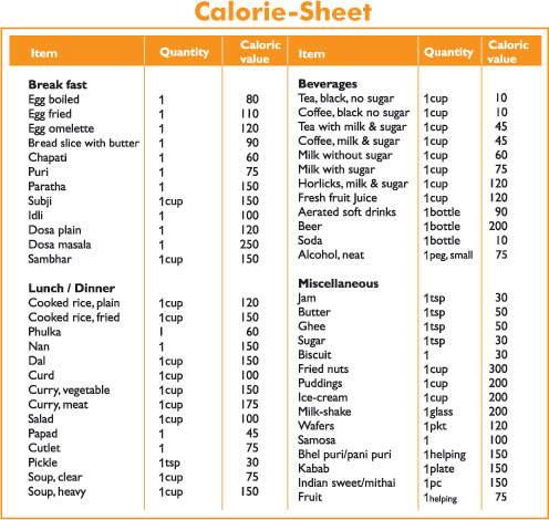 10+ food calorie chart templates pdf, doc | free & premium templates.
