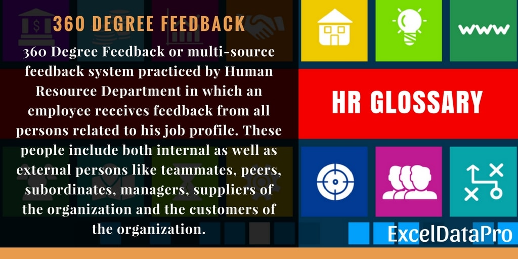 What is 360 Degree Feedback? Definition, Pros & Cons