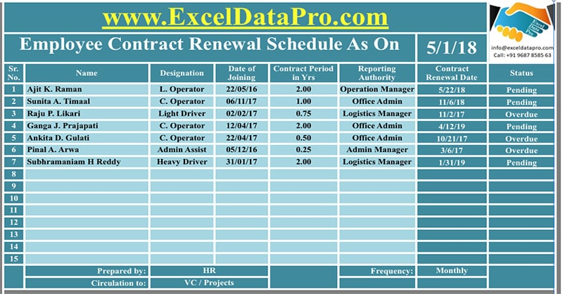 Contract Renewal Schedule Apple Numbers Template