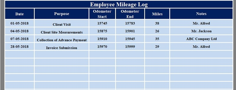 Employee Mileage Log