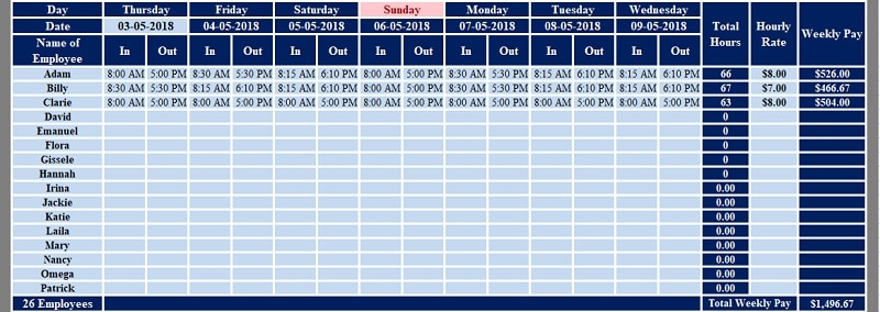 Multiple Employees Weekly Timesheet