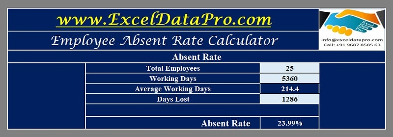 download employee absent rate calculator excel template exceldatapro