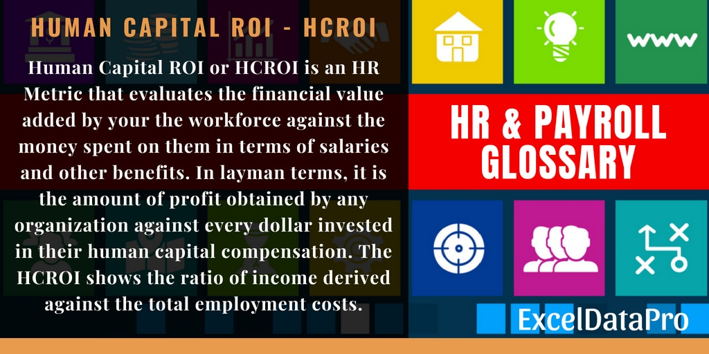 What is Human Capital ROI? Definition, Formula and Purpose
