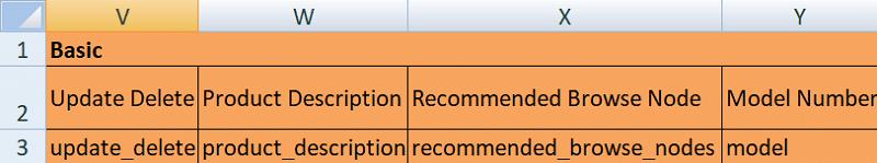 Electronics Category