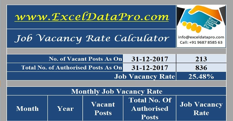 Download Job Vacancy Rate Calculator Excel Template