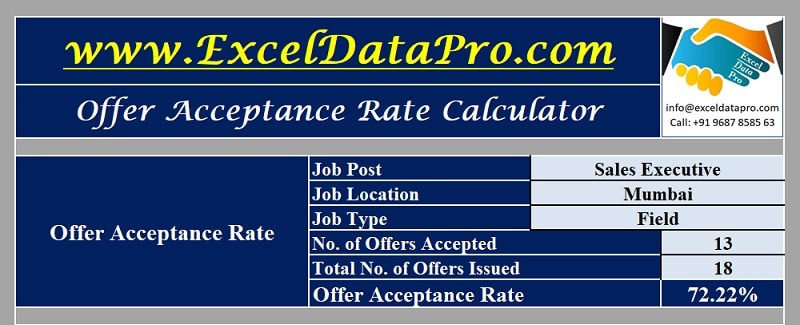 Offer Acceptance Rate Calculator