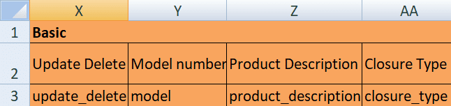 Office Products Category