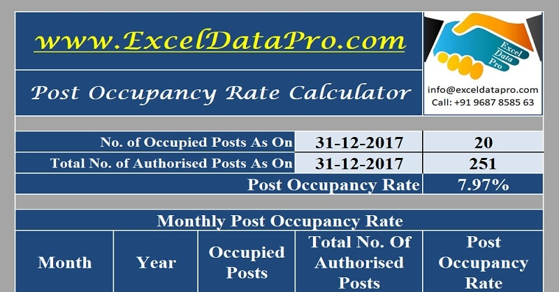 Post Occupancy Rate Calculator