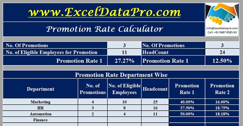Download Promotion Rate Calculator Excel Template