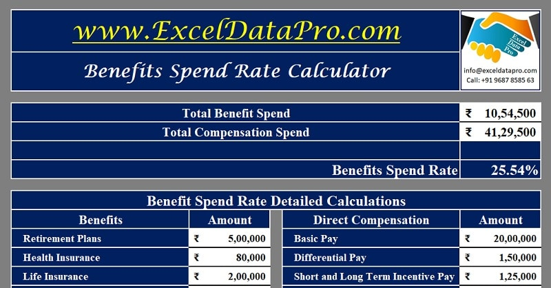 Benefits Spend Rate Calculator