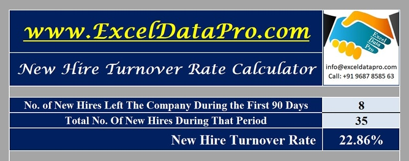 New Hire Turnover Rate Calculator
