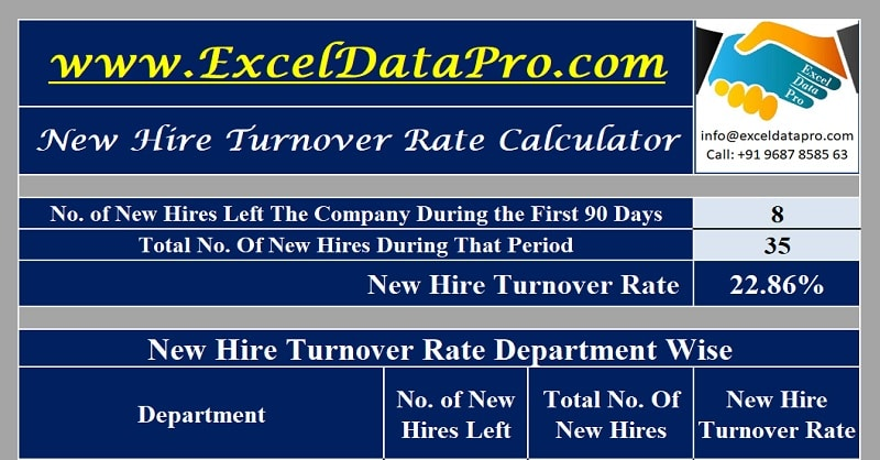 Download New Hire Turnover Rate Calculator Excel Template