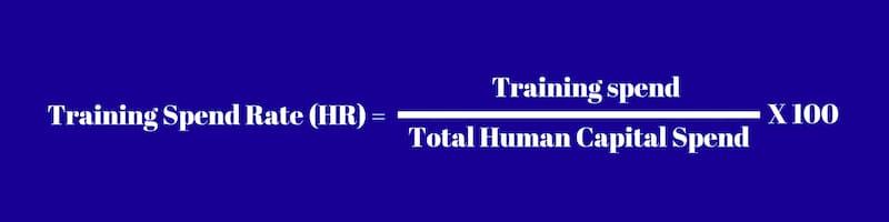 Training Spend Rate Calculator