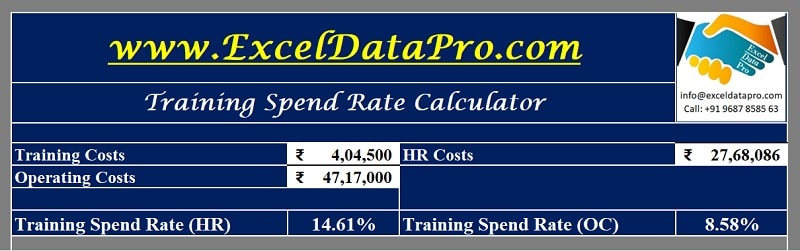 Training Spend Rate Calculator