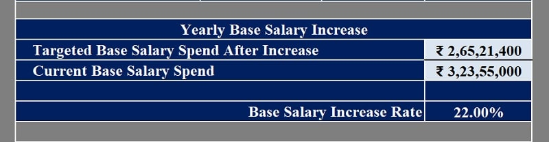 Employee Base Salary Increase Rate Calculator