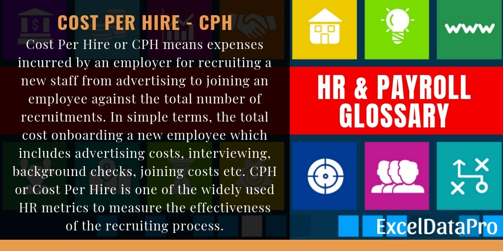 What is Cost Per Hire (CPH)? Definition, Formula & Uses