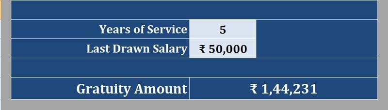 Gratuity Calculator (India)