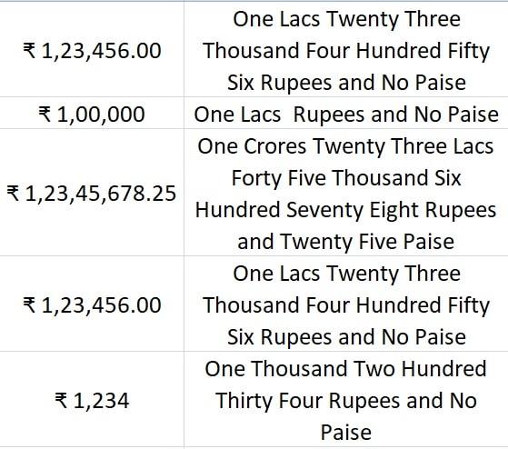 SpellNumber Indian Rupees