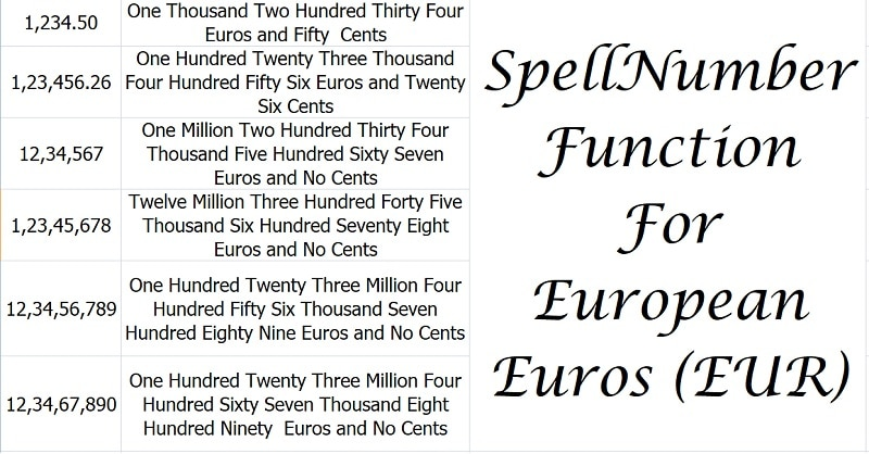 SpellNumber European Euros Function In Excel