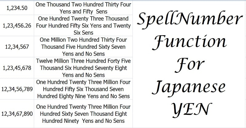 SpellNumber Japanese Yen Function In Excel