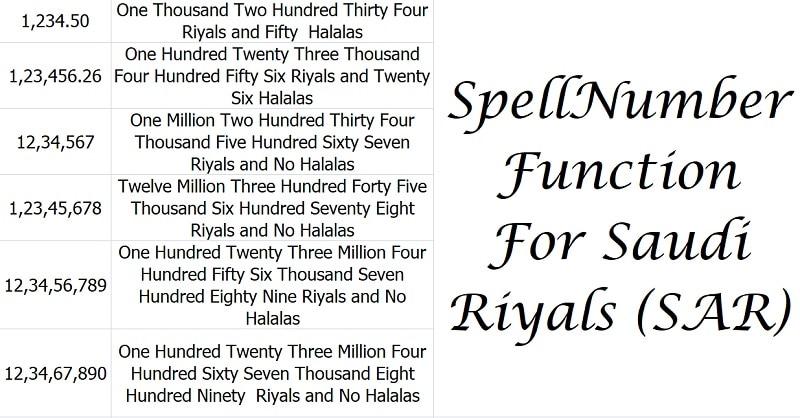 SpellNumber Saudi Riyals Function In Excel
