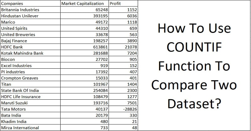 How To Use COUNTIF Function To Compare Two Dataset?