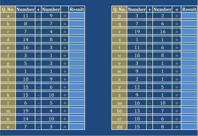 Basic Subtraction Test Sheet