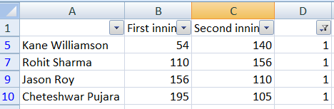 COUNTIF Data Sets